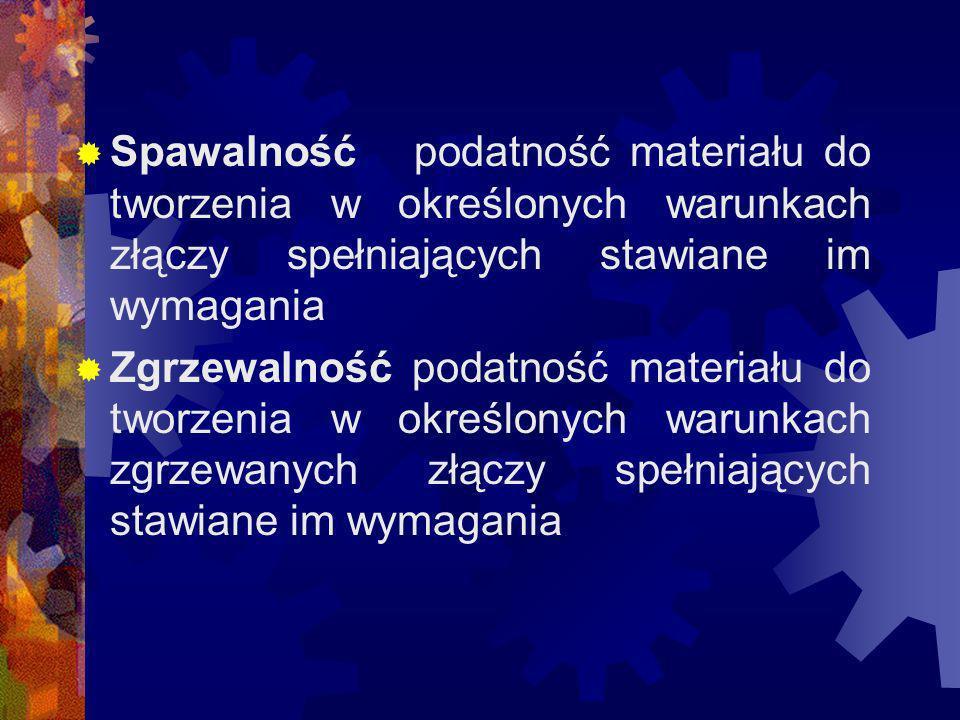 wg PN-77/M-6900 Spawanie metali - Nazwy i określenia oraz Wytycznych Instytutu Spawalnictwa W-90/IS045 Spawalniczy słownik terminologiczny