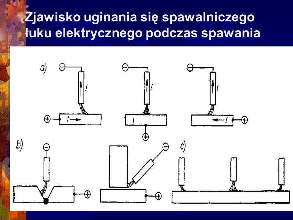Jonizacja przestrzeni międzyelektrodowej