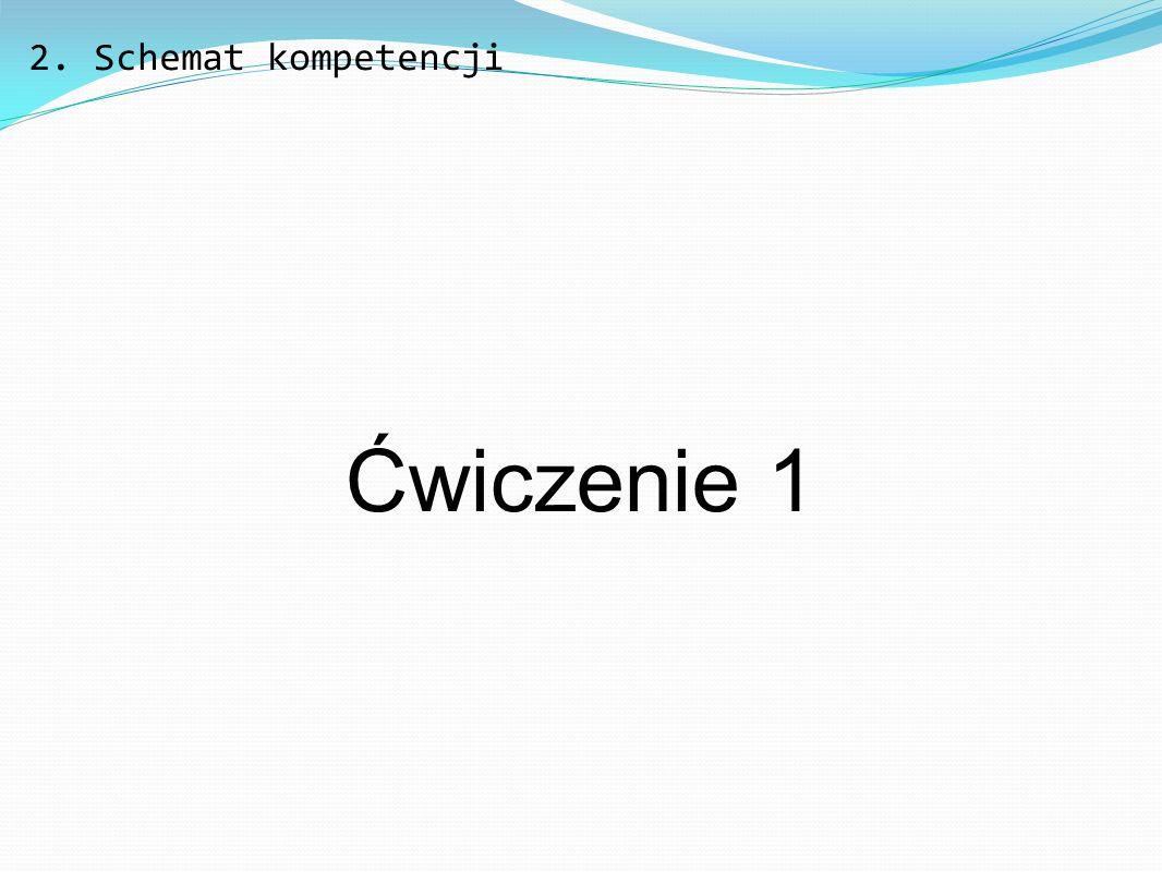2. Schemat kompetencji Ćwiczenie 1