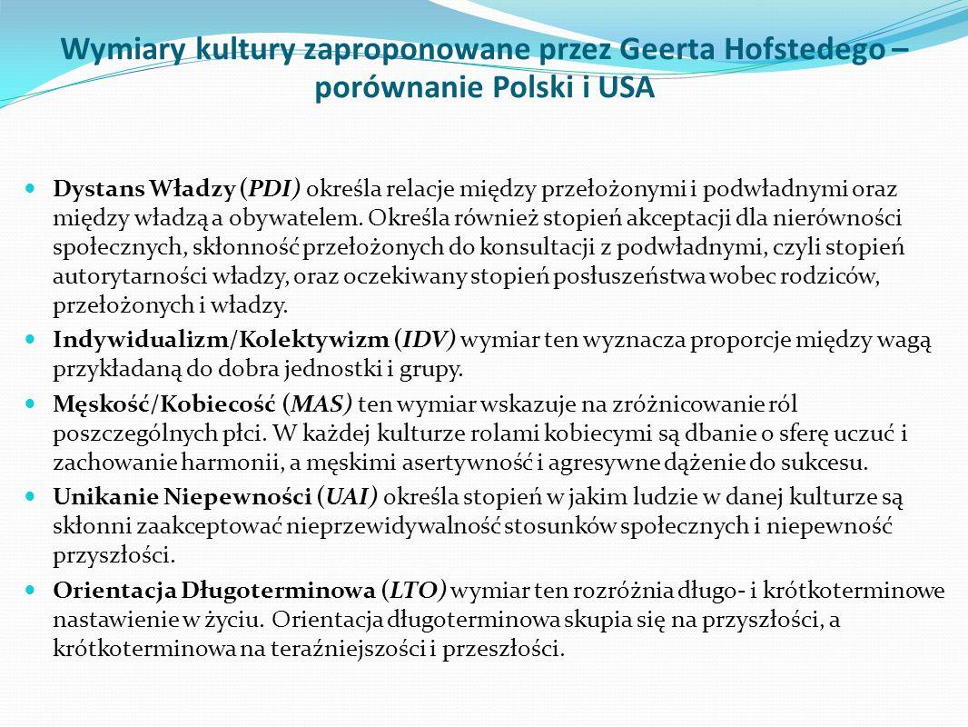 Wymiary kultury zaproponowane przez Geerta Hofstedego – porównanie Polski i USA Dystans Władzy (PDI) określa relacje między przełożonymi i podwładnymi