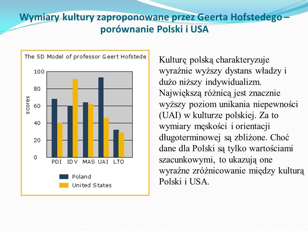 Wymiary kultury zaproponowane przez Geerta Hofstedego – porównanie Polski i USA Kulturę polską charakteryzuje wyraźnie wyższy dystans władzy i dużo ni