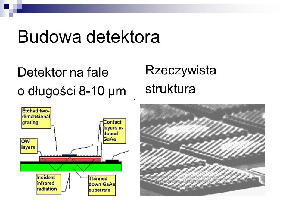 Zasada działania Nieciągłość przerw energetycznych dwu materiałów tworzy podpoziomy w studniach potencjału.