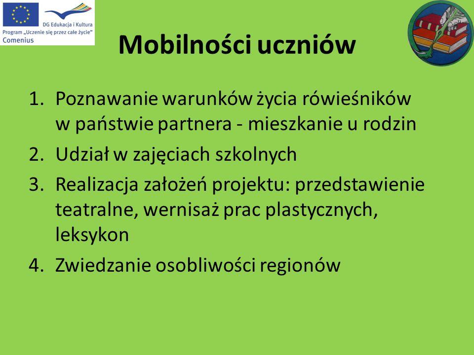 Mobilności uczniów 1.Poznawanie warunków życia rówieśników w państwie partnera - mieszkanie u rodzin 2.Udział w zajęciach szkolnych 3.Realizacja założ