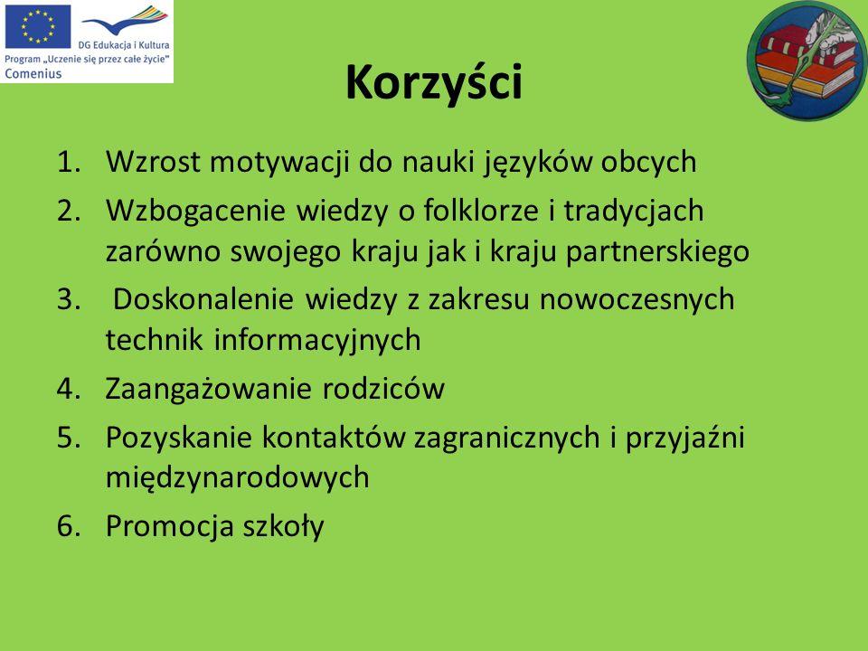 Korzyści 1.Wzrost motywacji do nauki języków obcych 2.Wzbogacenie wiedzy o folklorze i tradycjach zarówno swojego kraju jak i kraju partnerskiego 3. D