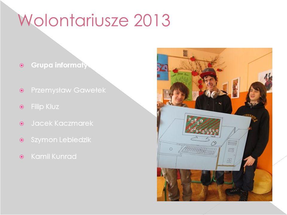 Wolontariusze 2013 Grupa informatyczna: Przemysław Gawełek Filip Kluz Jacek Kaczmarek Szymon Lebiedzik Kamil Kunrad