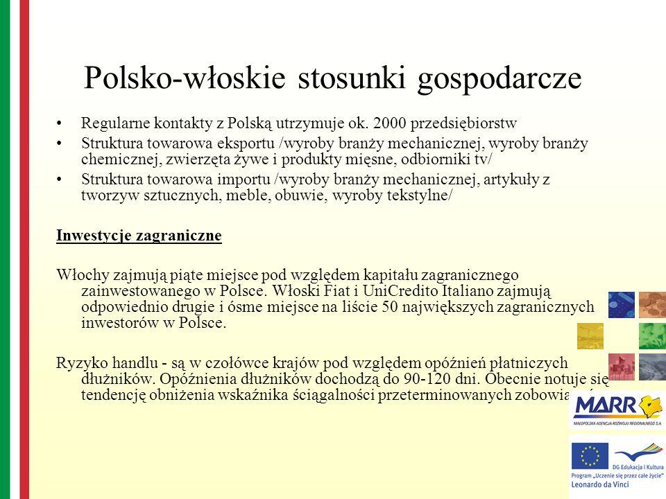 Polsko-włoskie stosunki gospodarcze Regularne kontakty z Polską utrzymuje ok. 2000 przedsiębiorstw Struktura towarowa eksportu /wyroby branży mechanic