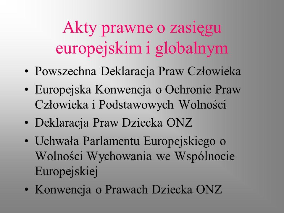 Akty prawne o zasięgu europejskim i globalnym Powszechna Deklaracja Praw Człowieka Europejska Konwencja o Ochronie Praw Człowieka i Podstawowych Wolno