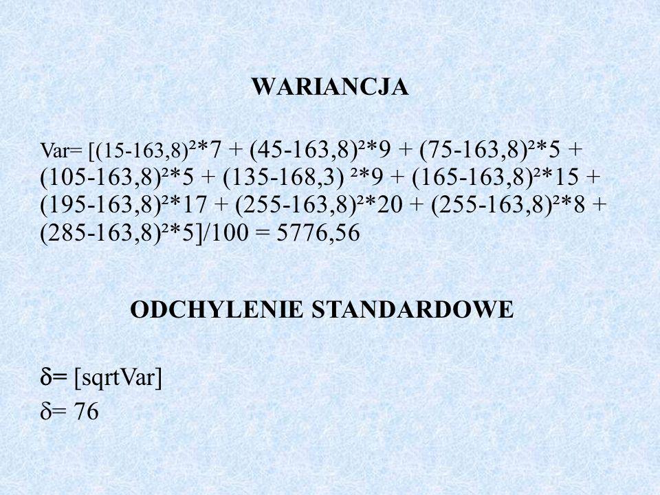 WARIANCJA Var= [(15-163,8) ²*7 + (45-163,8)²*9 + (75-163,8)²*5 + (105-163,8)²*5 + (135-168,3) ²*9 + (165-163,8)²*15 + (195-163,8)²*17 + (255-163,8)²*20 + (255-163,8)²*8 + (285-163,8)²*5]/100 = 5776,56 ODCHYLENIE STANDARDOWE = [sqrtVar] = 76