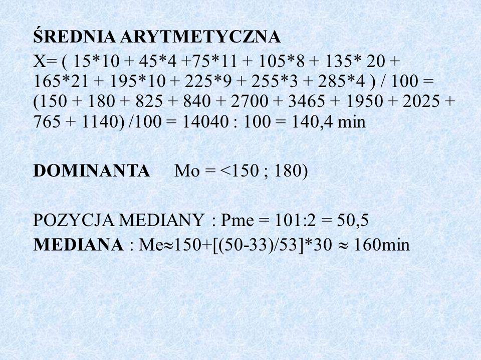ŚREDNIA ARYTMETYCZNA X= ( 15*10 + 45*4 +75*11 + 105*8 + 135* 20 + 165*21 + 195*10 + 225*9 + 255*3 + 285*4 ) / 100 = (150 + 180 + 825 + 840 + 2700 + 3465 + 1950 + 2025 + 765 + 1140) /100 = 14040 : 100 = 140,4 min DOMINANTA Mo = <150 ; 180) POZYCJA MEDIANY : Pme = 101:2 = 50,5 MEDIANA : Me 150+[(50-33)/53]*30 160min