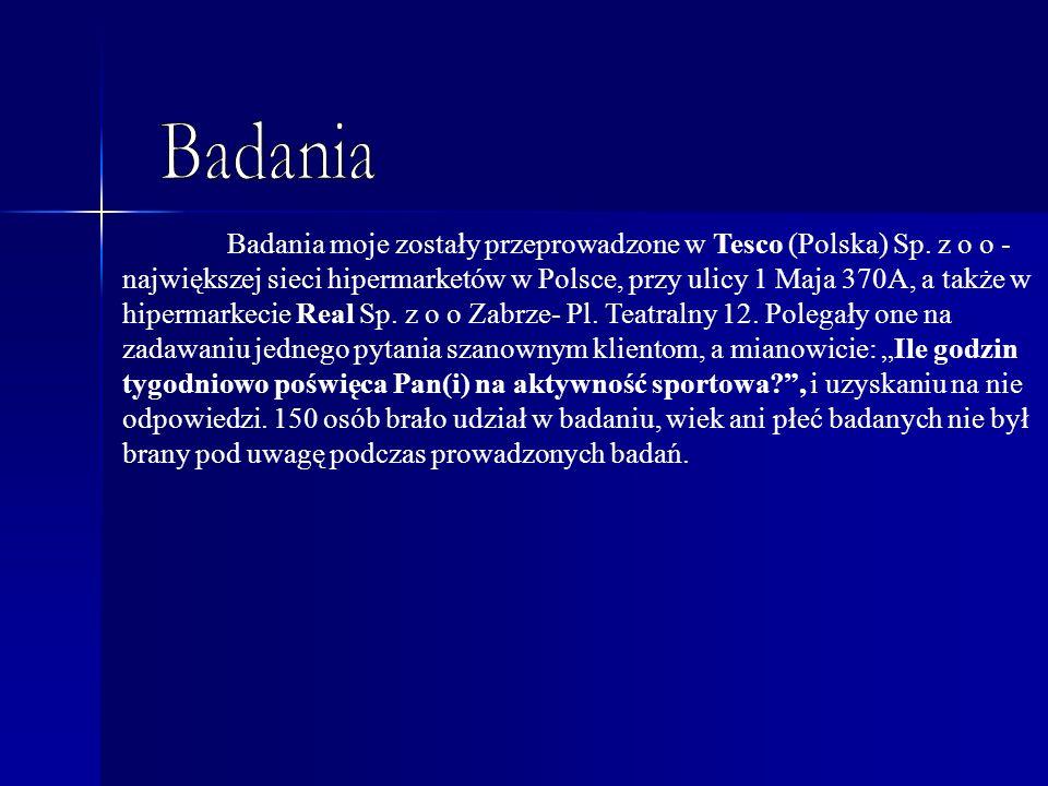 Badania moje zostały przeprowadzone w Tesco (Polska) Sp.