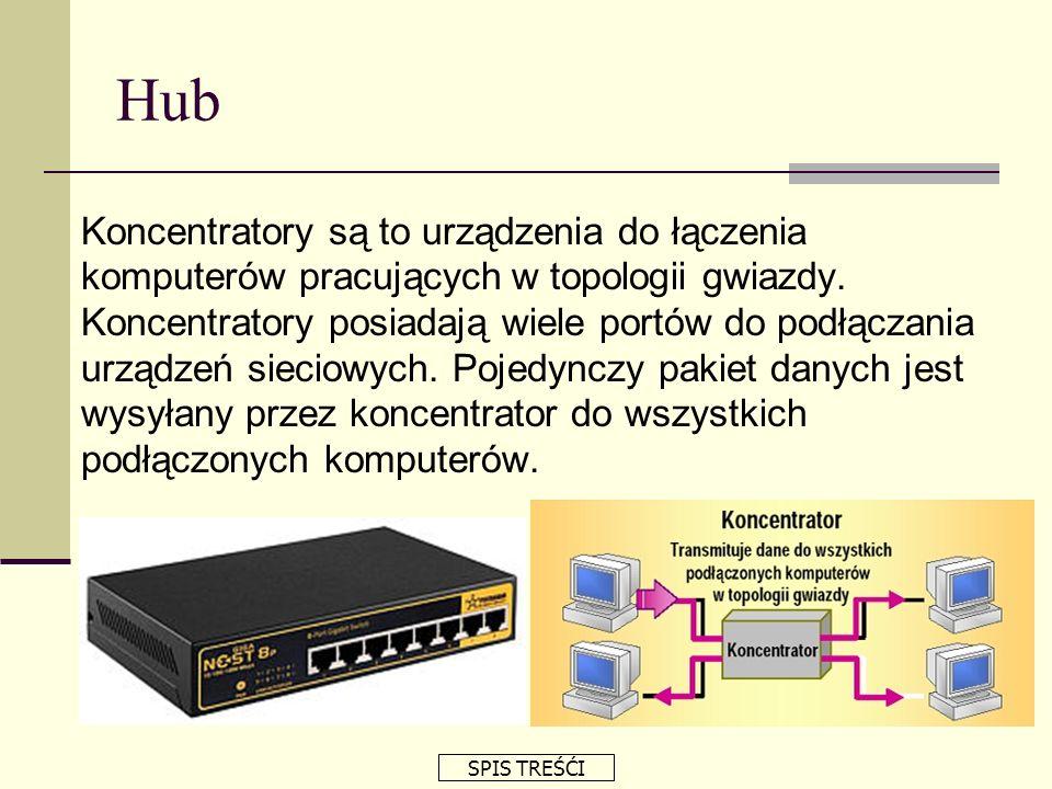Hub Koncentratory są to urządzenia do łączenia komputerów pracujących w topologii gwiazdy. Koncentratory posiadają wiele portów do podłączania urządze
