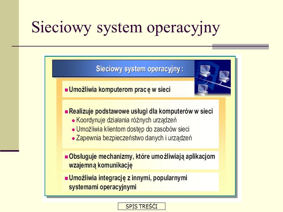 Sieciowy system operacyjny SPIS TREŚĆI