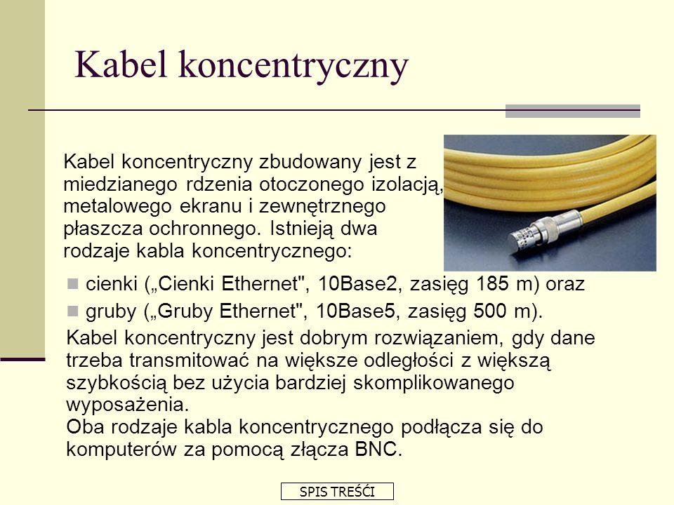 Kabel koncentryczny Kabel koncentryczny zbudowany jest z miedzianego rdzenia otoczonego izolacją, metalowego ekranu i zewnętrznego płaszcza ochronnego