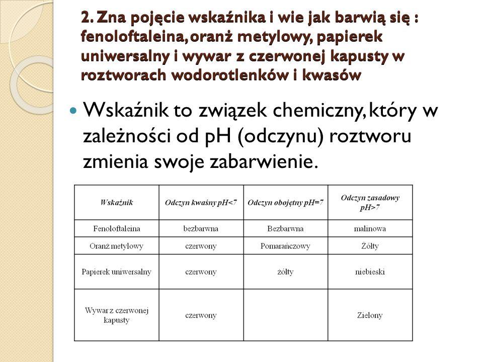 2. Zna pojęcie wskaźnika i wie jak barwią się : fenoloftaleina, oranż metylowy, papierek uniwersalny i wywar z czerwonej kapusty w roztworach wodorotl