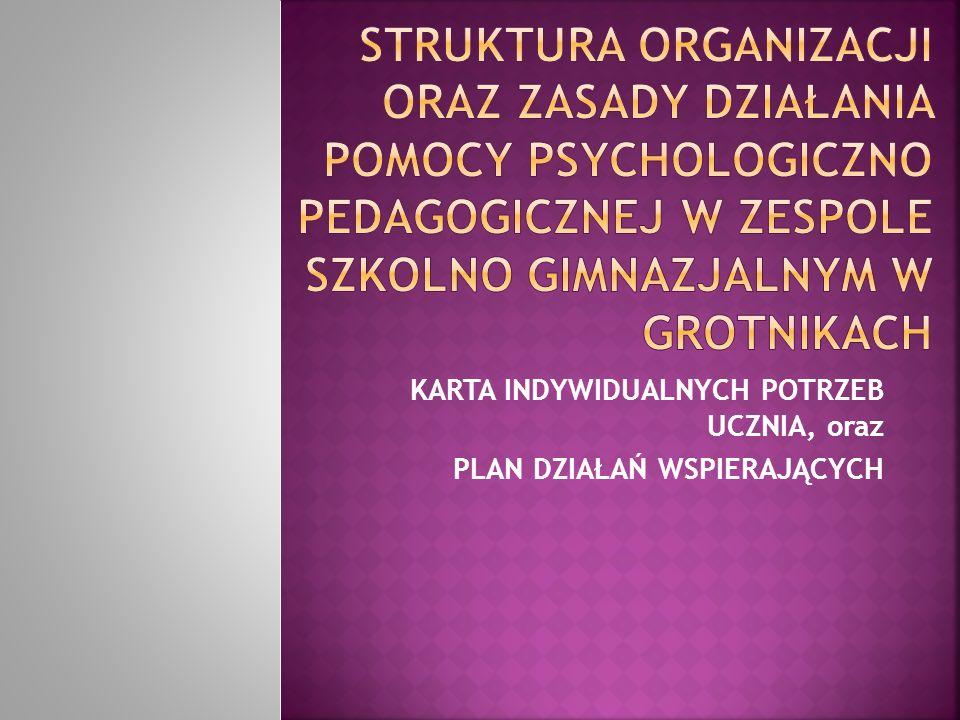 4) zakres dostosowania wymagań edukacyjnych wynikających z programu nauczania do indywidualnych potrzeb rozwojowych i edukacyjnych oraz możliwości psychofizycznych Uczniów; 5) działania wspierające Rodziców Uczniów; 6) w zależności od potrzeb, zakres współdziałania z poradniami psychologiczno - pedagogicznymi, w tym poradniami specjalistycznymi, placówkami doskonalenia Nauczycieli, organizacjami pozarządowymi oraz innymi instytucjami na rzecz Rodziny i Młodzieży