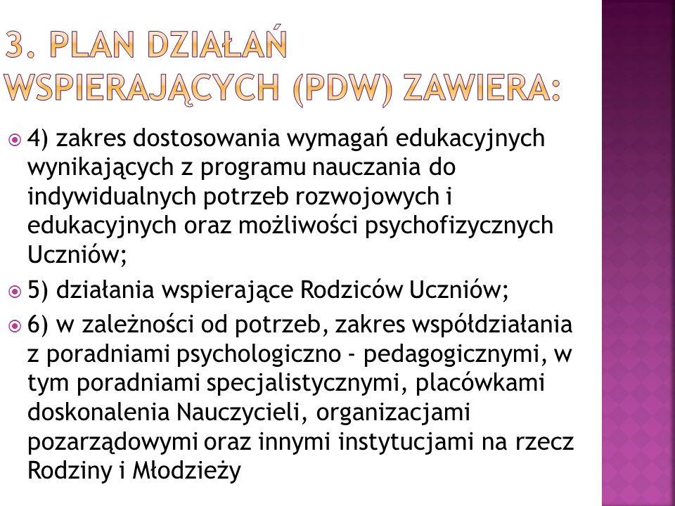 1) cele do osiągnięcia w zakresie, w którym wymagana jest pomoc psychologiczno - pedagogiczna; 2) działania realizowane w ramach poszczególnych form s