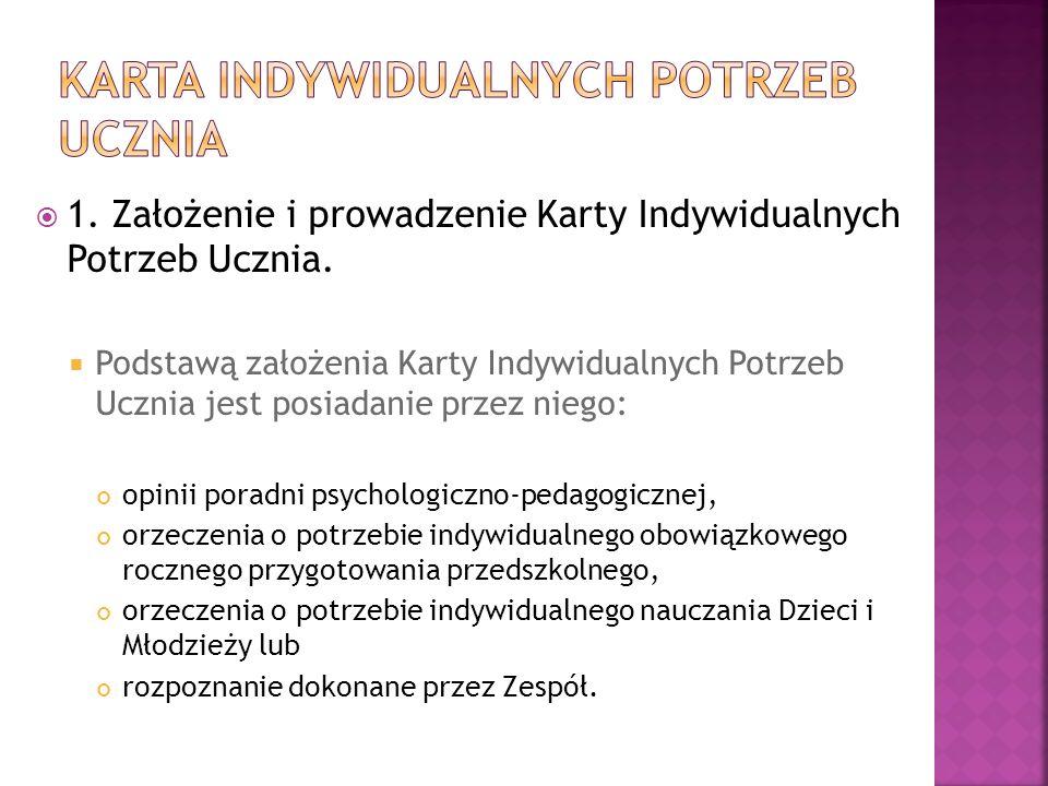 Dyrektor Koordynator pracy Zespołu Liderzy Zespołów Przedszkola Gimnazjum