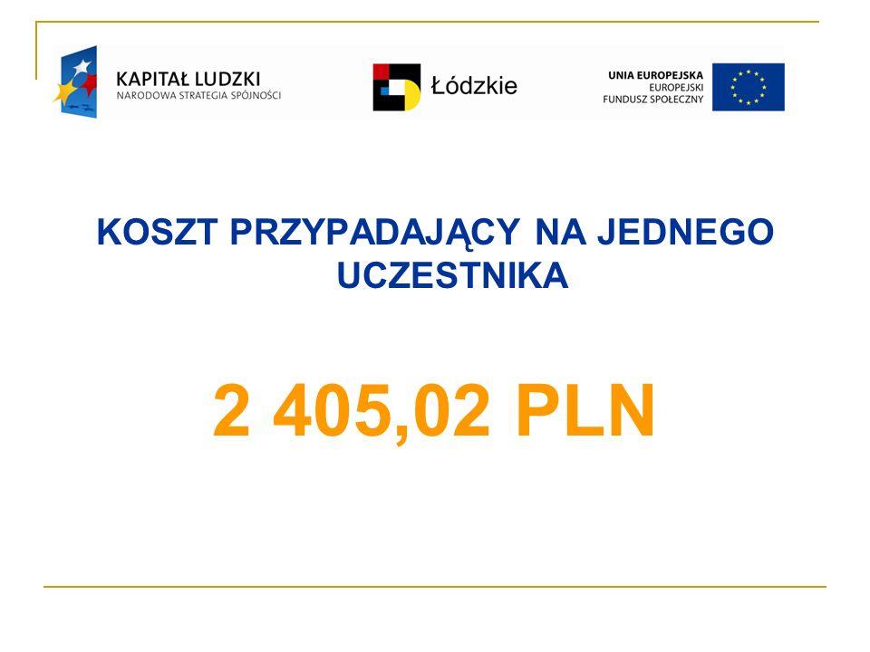 KOSZT PRZYPADAJĄCY NA JEDNEGO UCZESTNIKA 2 405,02 PLN