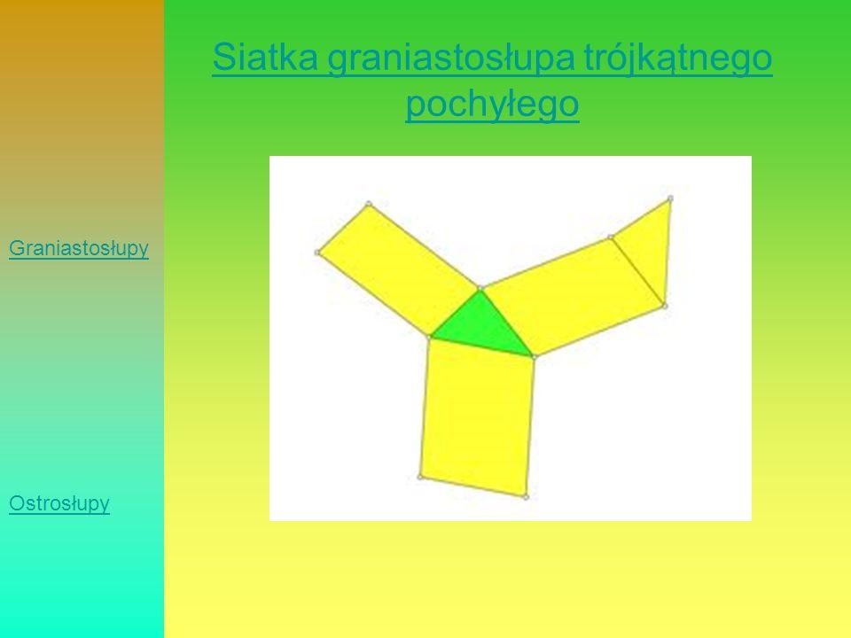 Siatka graniastosłupa trójkątnego pochyłego Graniastosłupy Ostrosłupy