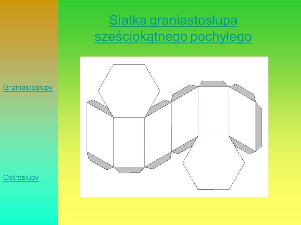 Siatka graniastosłupa sześciokątnego pochyłego Graniastosłupy Ostrosłupy
