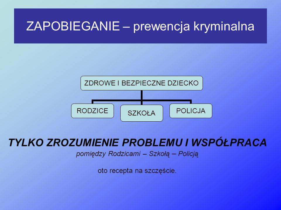 Komenda Powiatowa Policji w Pruszkowie ZESPÓŁ DS.NIELETNICH I PATOLOGII TEL.