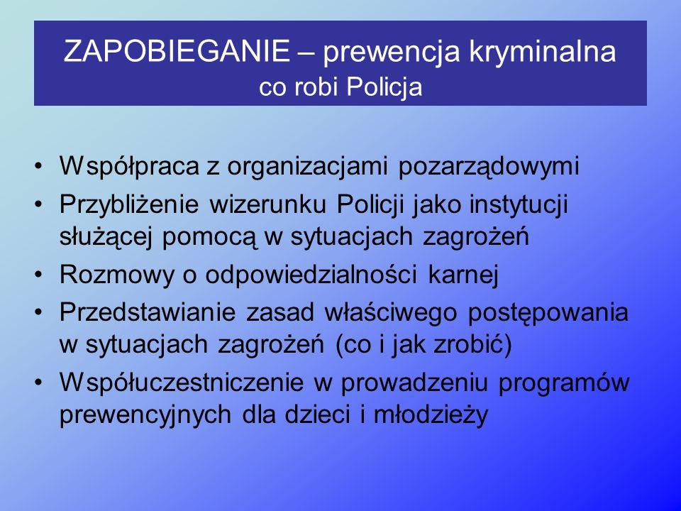 Współpraca z organizacjami pozarządowymi Przybliżenie wizerunku Policji jako instytucji służącej pomocą w sytuacjach zagrożeń Rozmowy o odpowiedzialno