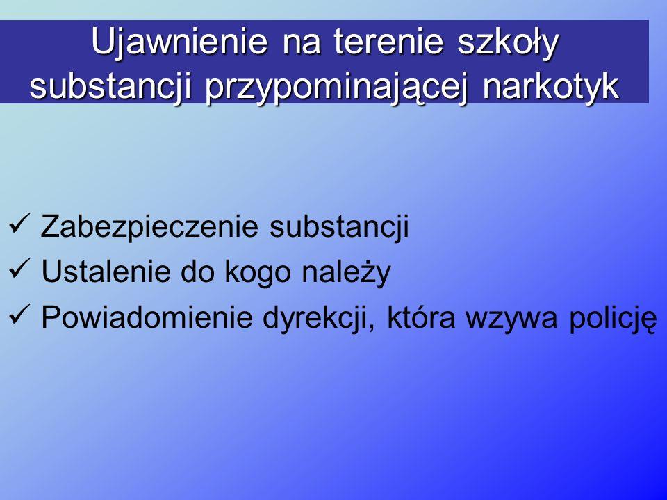 Ujawnienie na terenie szkoły substancji przypominającej narkotyk Zabezpieczenie substancji Ustalenie do kogo należy Powiadomienie dyrekcji, która wzyw