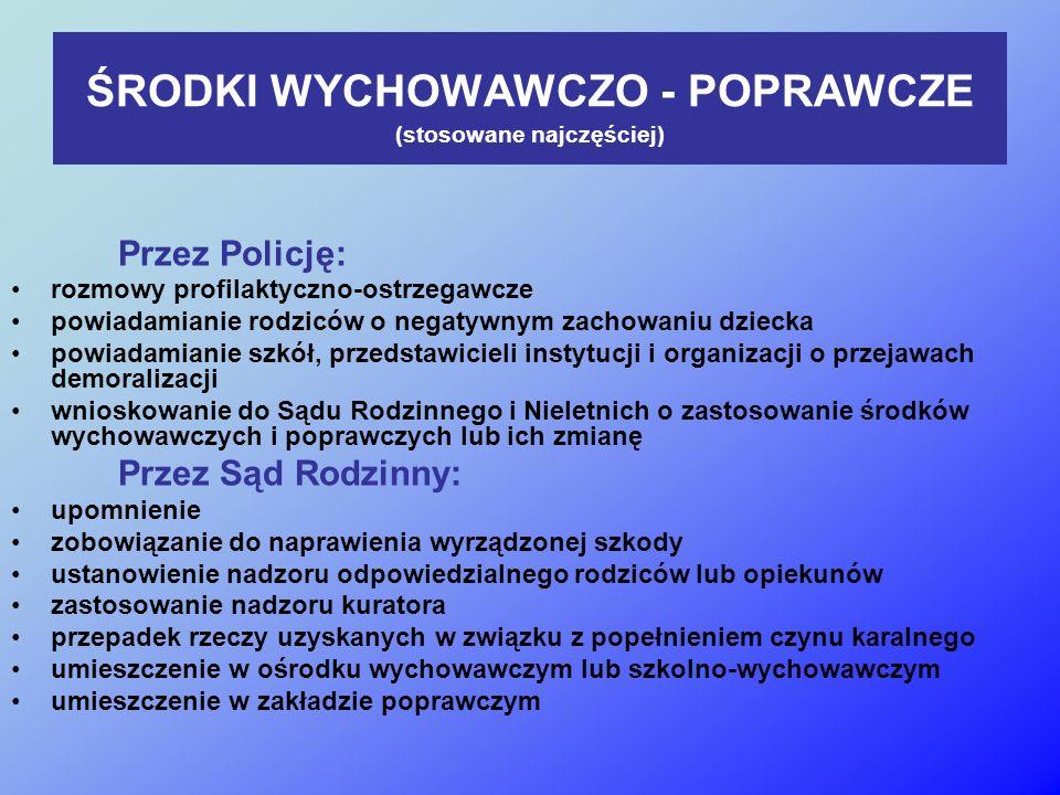 ŚRODKI WYCHOWAWCZO - POPRAWCZE (stosowane najczęściej) Przez Policję: rozmowy profilaktyczno-ostrzegawcze powiadamianie rodziców o negatywnym zachowan