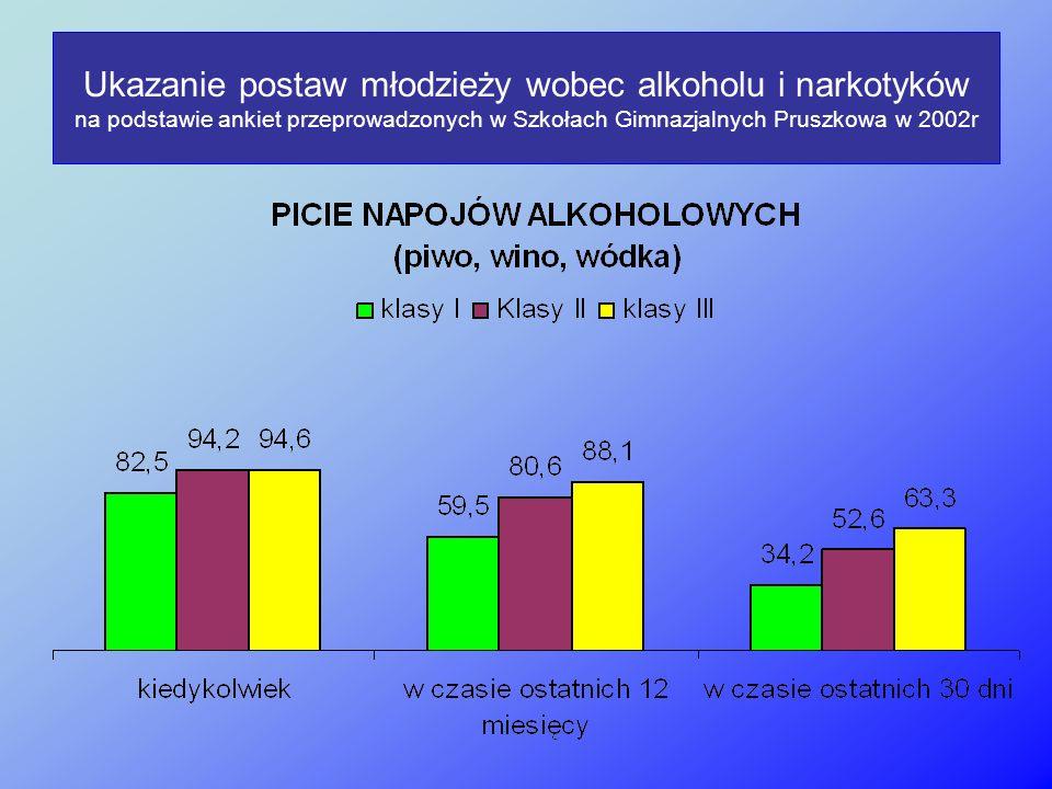 WYBRANE ZAGADNIENIA Z USTAWY O PRZECIWDZIAŁANIU NARKOMANII Zgodnie z przepisami Ustawy o przeciwdziałaniu narkomanii w Polsce karane jest: –posiadanie każdej ilości środków odurzających lub substancji psychotropowych (art.