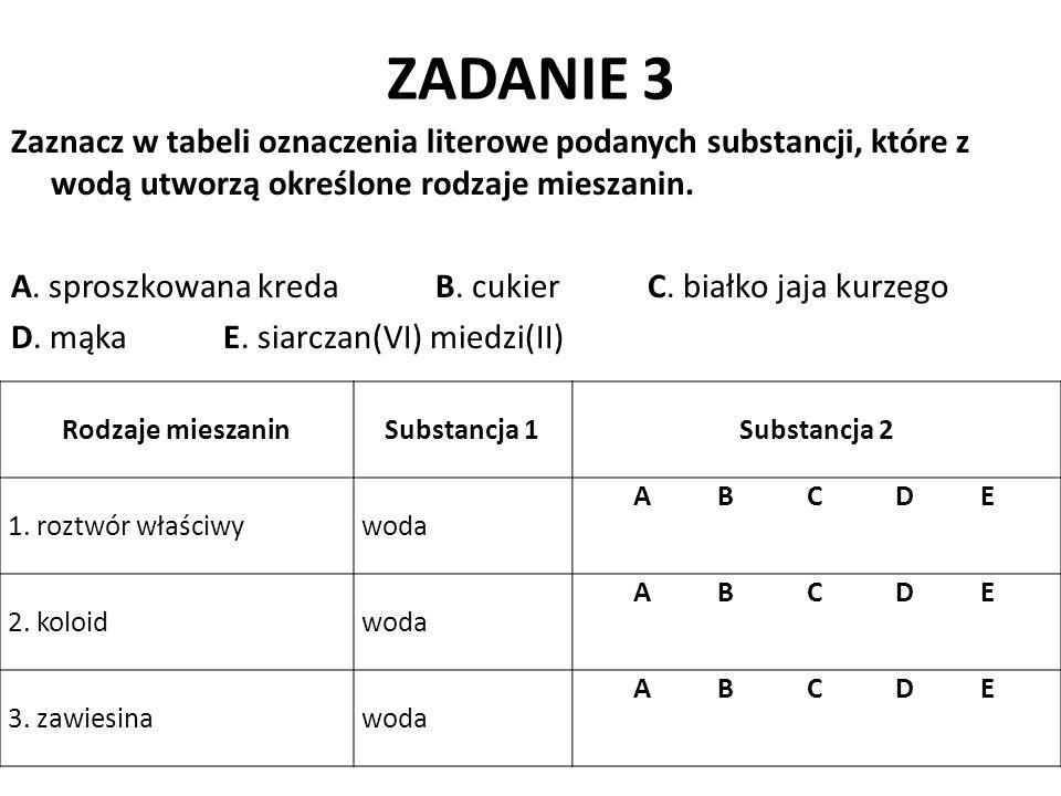 ZADANIE 3 Zaznacz w tabeli oznaczenia literowe podanych substancji, które z wodą utworzą określone rodzaje mieszanin. A. sproszkowana kredaB. cukierC.