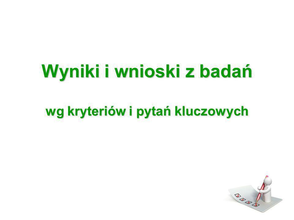 Inne (jakie?) klasy I-III Gim woźne otwierają mi szatnie;lekcje języka polskiego; zamach terrorystyczny; nie ma, żadne – 4 wpisy; bójki pomiędzy uczniami; Czeczeny