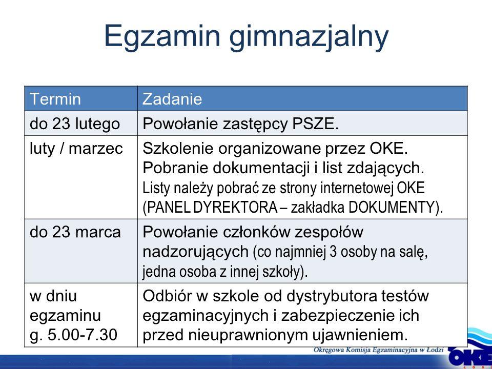 Egzamin gimnazjalny TerminZadanie do 23 lutegoPowołanie zastępcy PSZE.