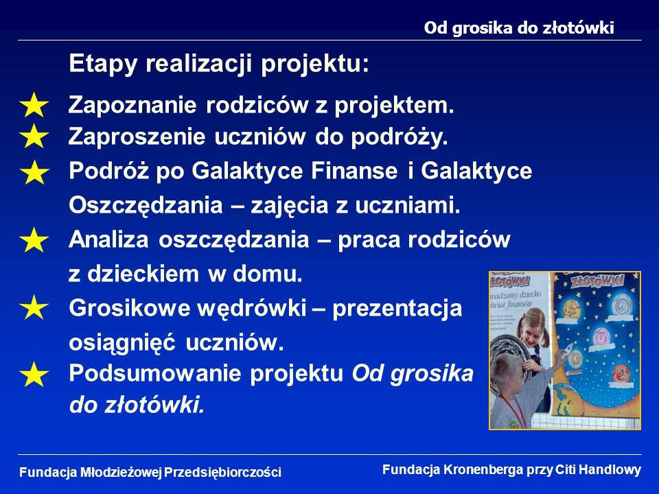 Od grosika do złotówki Fundacja Młodzieżowej Przedsiębiorczości Fundacja Kronenberga przy Citi Handlowy Etapy realizacji projektu: Zapoznanie rodziców