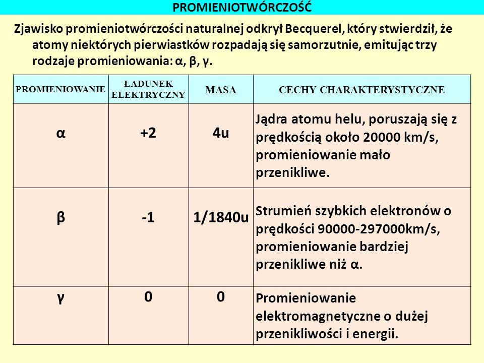 PROMIENIOTWÓRCZOŚĆ Zjawisko promieniotwórczości naturalnej odkrył Becquerel, który stwierdził, że atomy niektórych pierwiastków rozpadają się samorzut