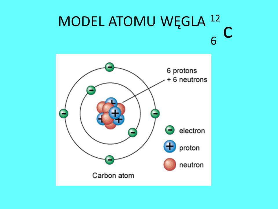 MODEL ATOMU WĘGLA 12 6 c