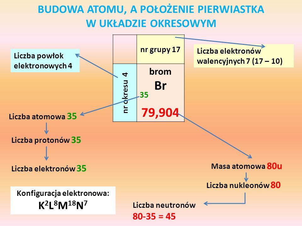 BUDOWA ATOMU, A POŁOŻENIE PIERWIASTKA W UKŁADZIE OKRESOWYM Konfiguracja elektronowa: K 2 L 8 M 18 N 7 nr grupy 17 nr okresu 4 brom Br 35 79,904 Liczba