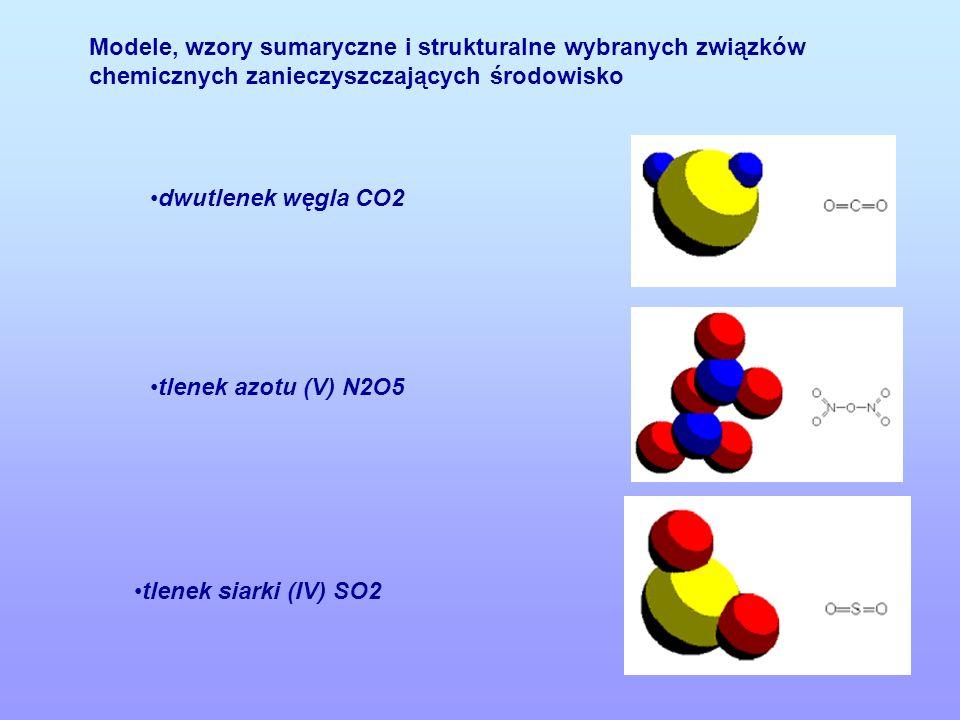 Modele, wzory sumaryczne i strukturalne wybranych związków chemicznych zanieczyszczających środowisko dwutlenek węgla CO2 tlenek azotu (V) N2O5 tlenek