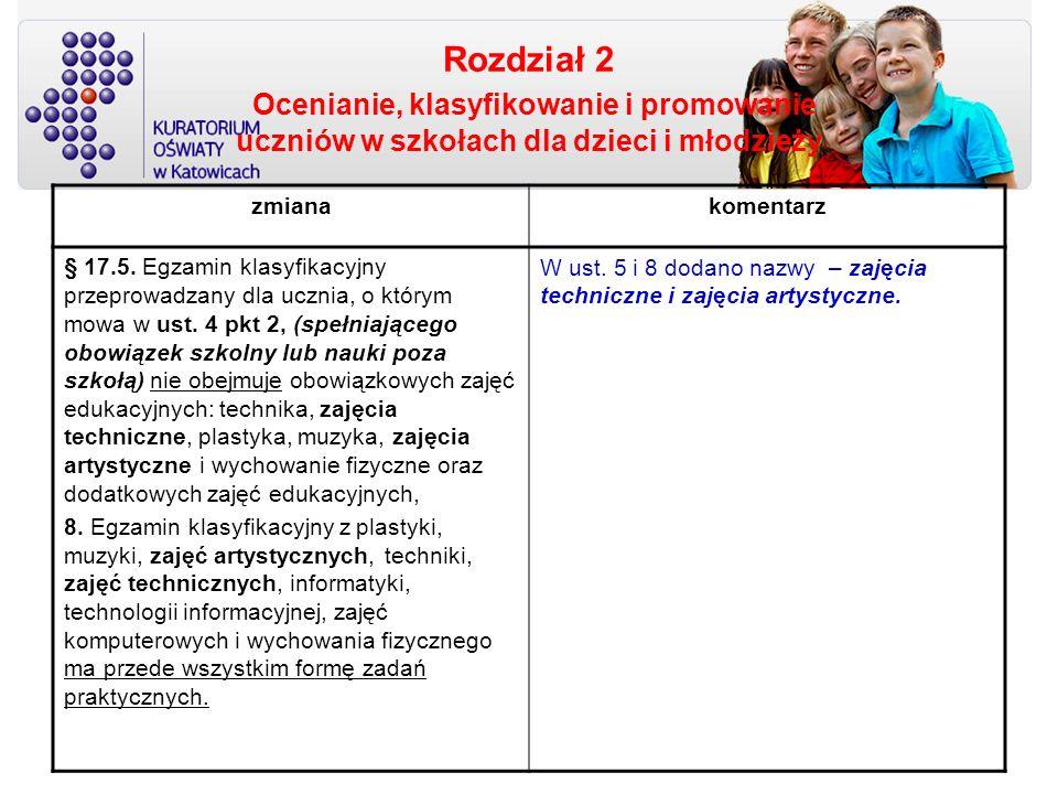 Rozdział 2 Ocenianie, klasyfikowanie i promowanie uczniów w szkołach dla dzieci i młodzieży zmianakomentarz § 17.5. Egzamin klasyfikacyjny przeprowadz