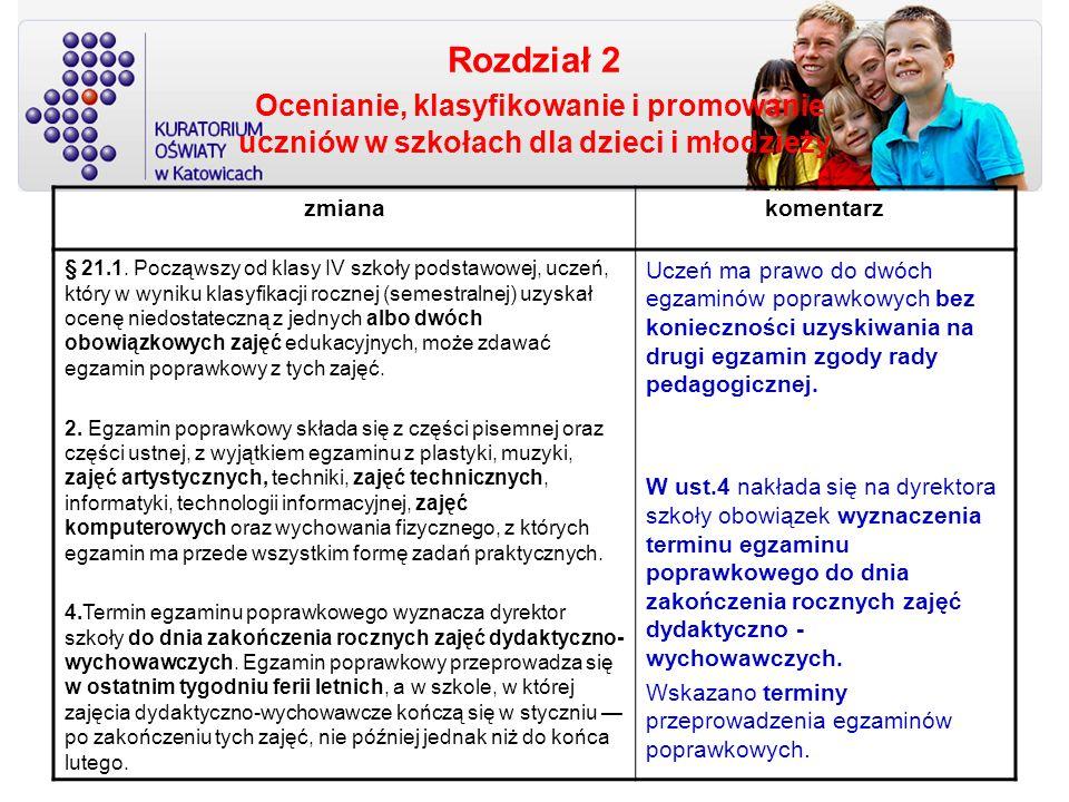 Rozdział 2 Ocenianie, klasyfikowanie i promowanie uczniów w szkołach dla dzieci i młodzieży zmianakomentarz § 21.1. Począwszy od klasy IV szkoły podst