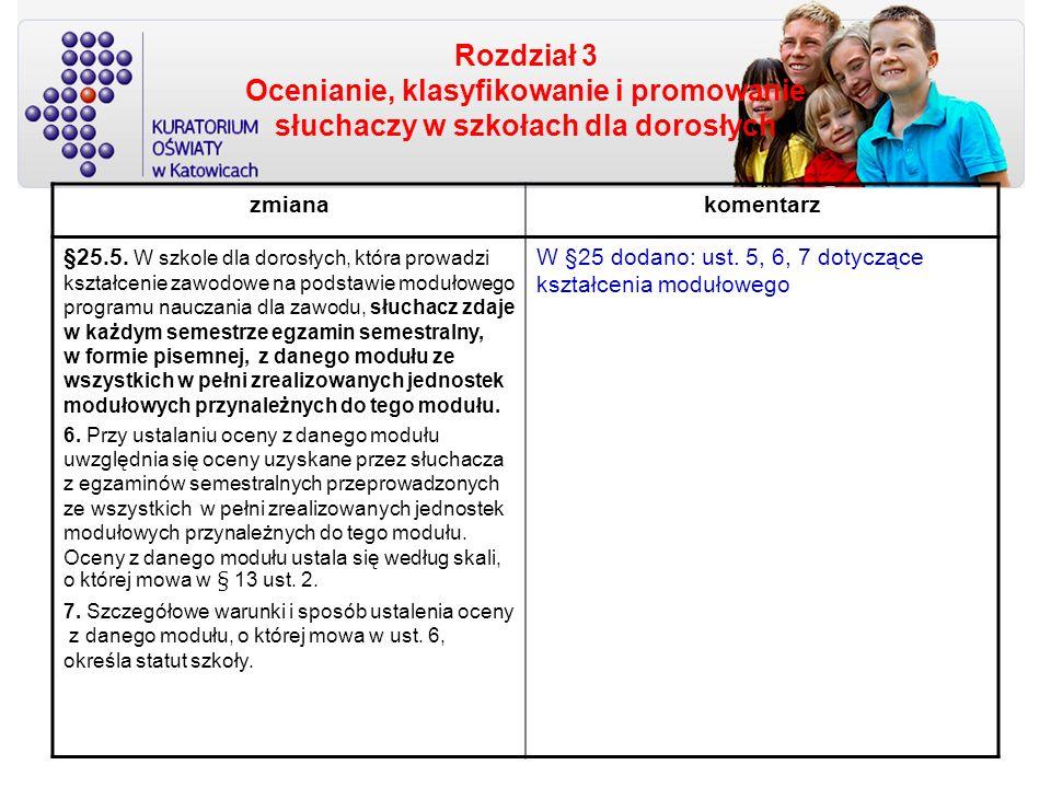 Rozdział 3 Ocenianie, klasyfikowanie i promowanie słuchaczy w szkołach dla dorosłych zmianakomentarz §25.5. W szkole dla dorosłych, która prowadzi ksz
