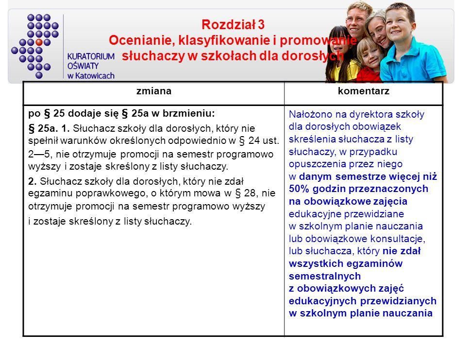 Rozdział 3 Ocenianie, klasyfikowanie i promowanie słuchaczy w szkołach dla dorosłych zmianakomentarz po § 25 dodaje się § 25a w brzmieniu: § 25a. 1. S