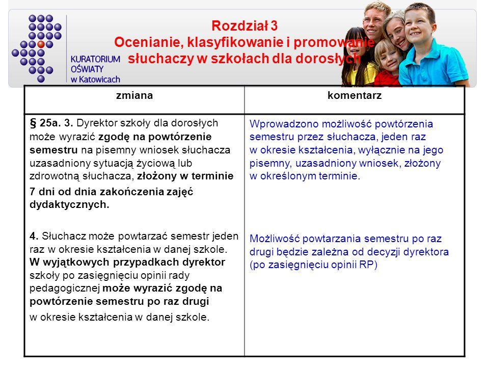 Rozdział 3 Ocenianie, klasyfikowanie i promowanie słuchaczy w szkołach dla dorosłych zmianakomentarz § 25a. 3. Dyrektor szkoły dla dorosłych może wyra