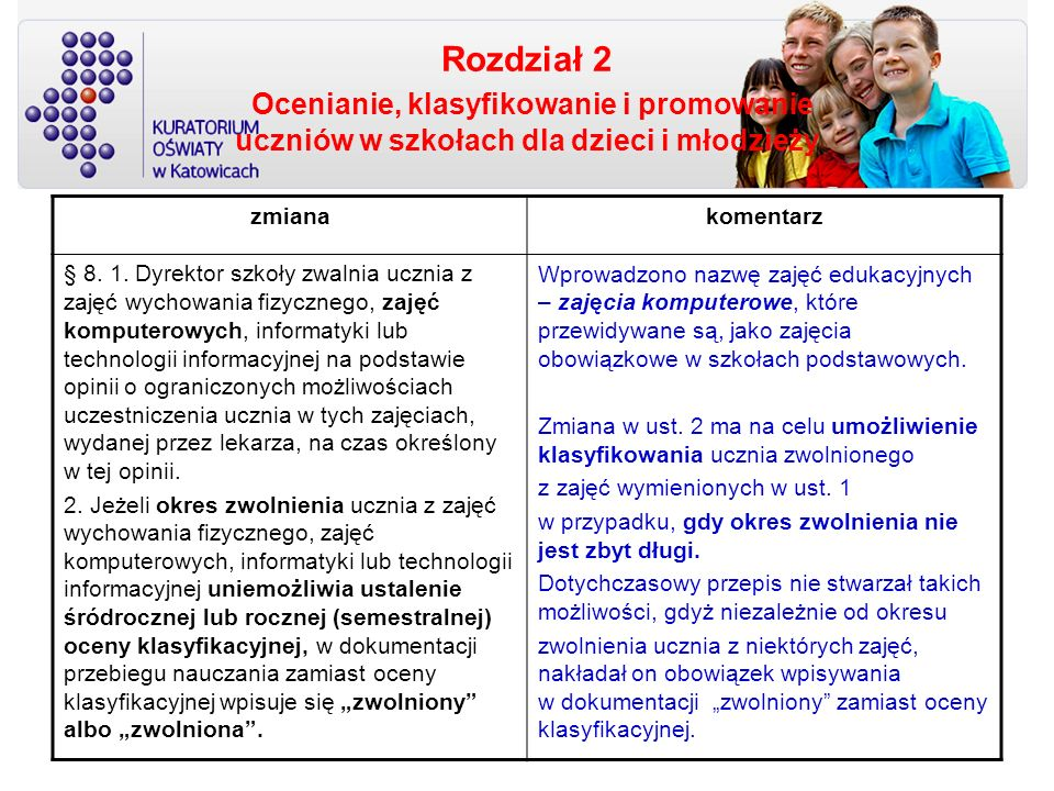 Rozdział 2 Ocenianie, klasyfikowanie i promowanie uczniów w szkołach dla dzieci i młodzieży zmianakomentarz § 8. 1. Dyrektor szkoły zwalnia ucznia z z