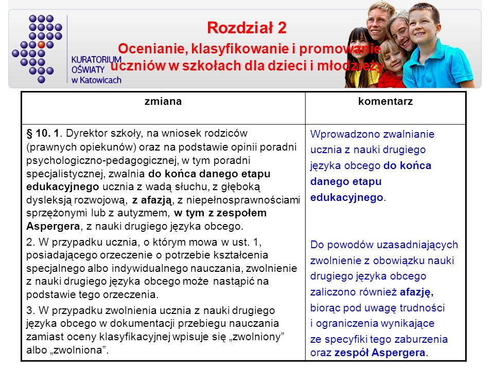 Rozdział 2 Ocenianie, klasyfikowanie i promowanie uczniów w szkołach dla dzieci i młodzieży zmianakomentarz § 10. 1. Dyrektor szkoły, na wniosek rodzi