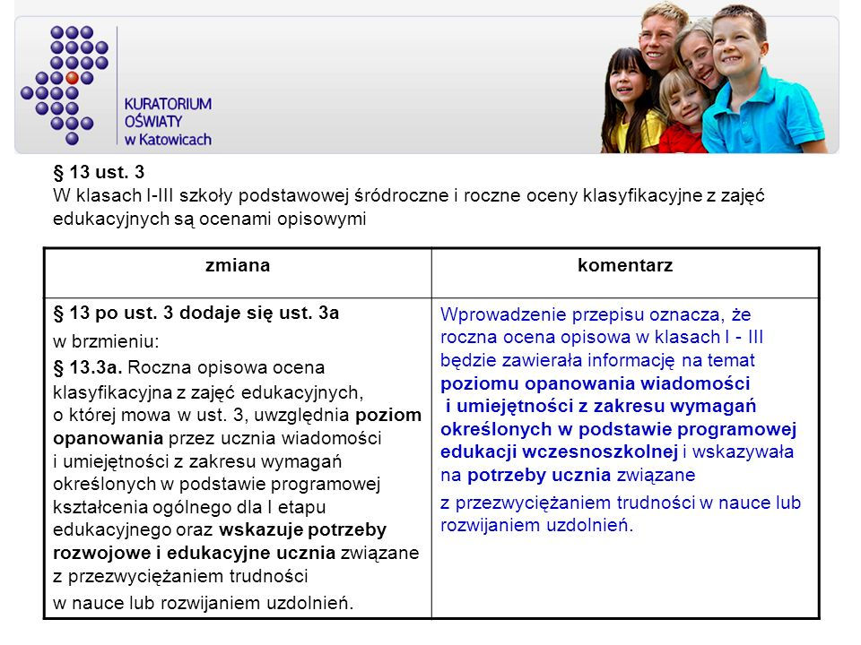 Rozdział 2 Ocenianie, klasyfikowanie i promowanie uczniów w szkołach dla dzieci i młodzieży zmianakomentarz § 15.6.