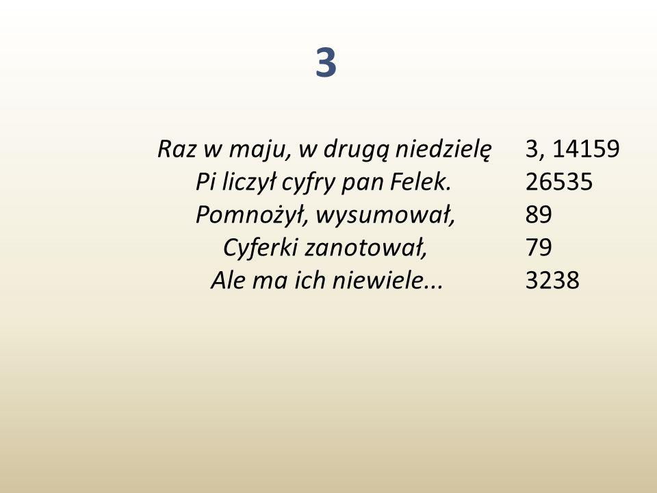 Raz w maju, w drugą niedzielę Pi liczył cyfry pan Felek. Pomnożył, wysumował, Cyferki zanotował, Ale ma ich niewiele... 3 3, 14159 26535 89 79 3238