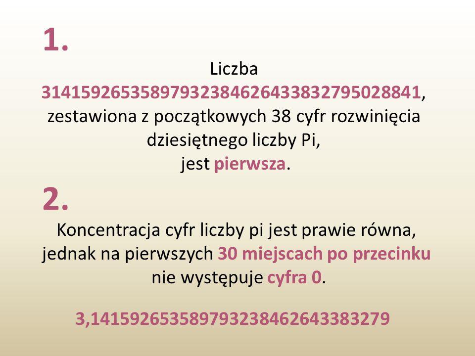 Liczba 31415926535897932384626433832795028841, zestawiona z początkowych 38 cyfr rozwinięcia dziesiętnego liczby Pi, jest pierwsza. 1. 2. Koncentracja