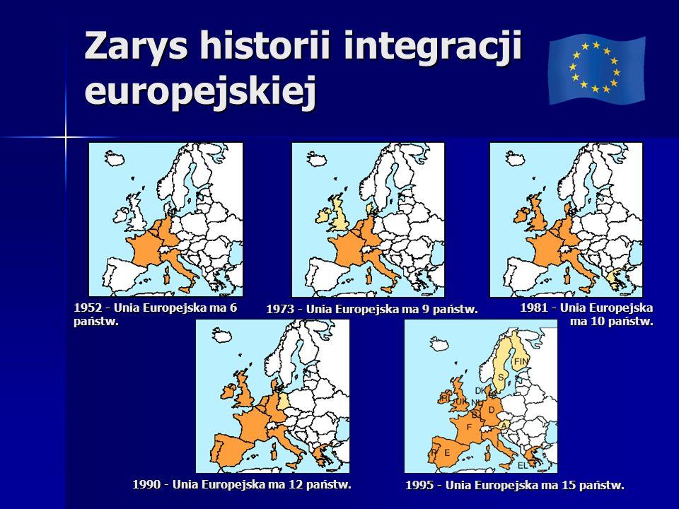 Zarys historii integracji europejskiej 1952 - Unia Europejska ma 6 państw. 1973 - Unia Europejska ma 9 państw. 1981 - Unia Europejska ma 10 państw. 19