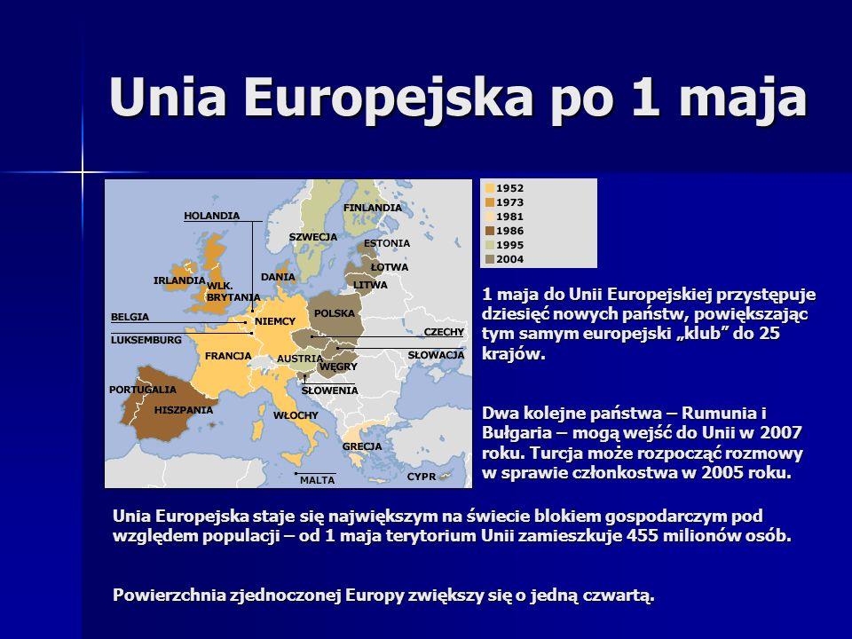 Kraje członkowskie UE Belgia (1957) Francja (1957) Holandia (1957) Luksemburg (1957) Niemcy (1957) Włochy (1957) Dania (1973) Irlandia (1973) Wielka Brytania (1973) Grecja (1981) Hiszpania (1986) Portugalia (1986) Austria (1995) Finlandia (1995) Szwecja (1995) Cypr (2004) Czechy (2004) Estonia (2004) Litwa (2004) Łotwa (2004) Malta (2004) Polska (2004) Słowacja (2004) Słowenia (2004) Węgry (2004)