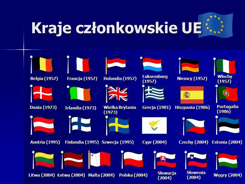 Kraje członkowskie UE Belgia (1957) Francja (1957) Holandia (1957) Luksemburg (1957) Niemcy (1957) Włochy (1957) Dania (1973) Irlandia (1973) Wielka B
